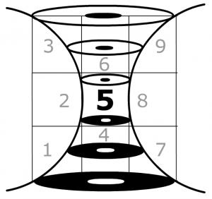 Девять методов Ли Тегуая